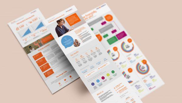 ING direct infographic design