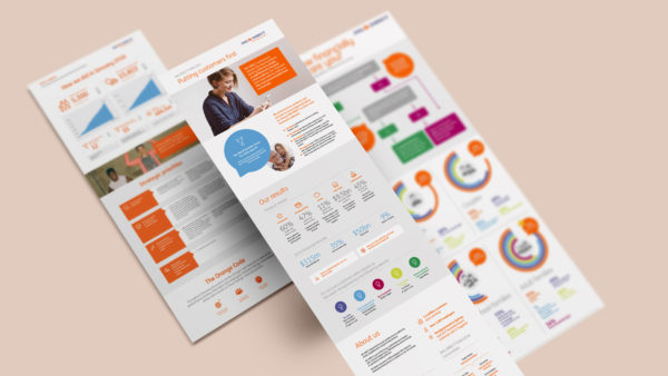 ING DIRECT infographics
