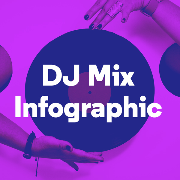 DJ Mix Infographic